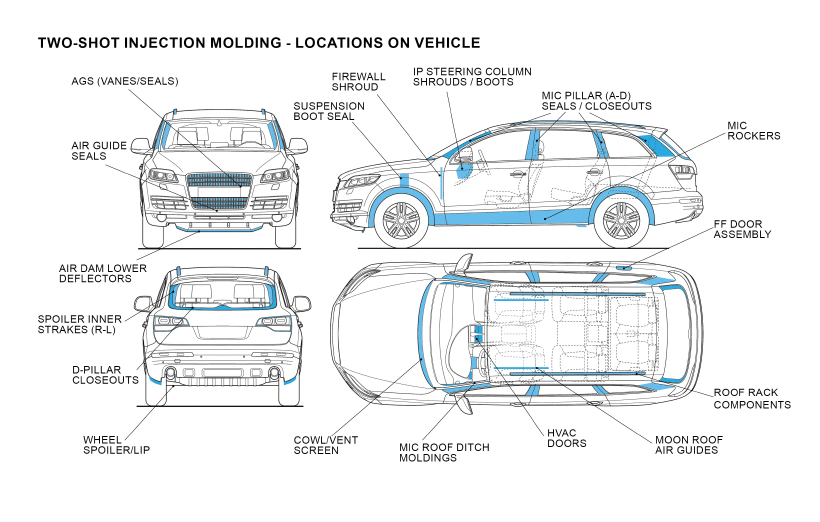 A wireframe graphic of a generic hatchback vehicle, marked-up with the locations and descriptions of two-shot injection molded parts made by Thumb Plastics.