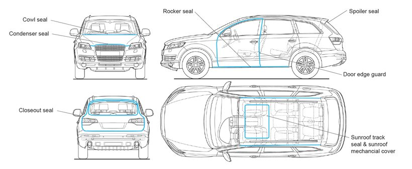 A wireframe of a vehicle with blue lines indicating the locations of extruded seals.