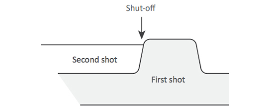 Illustration of a step transition in the shut-off area of a two-shot injection molded part.