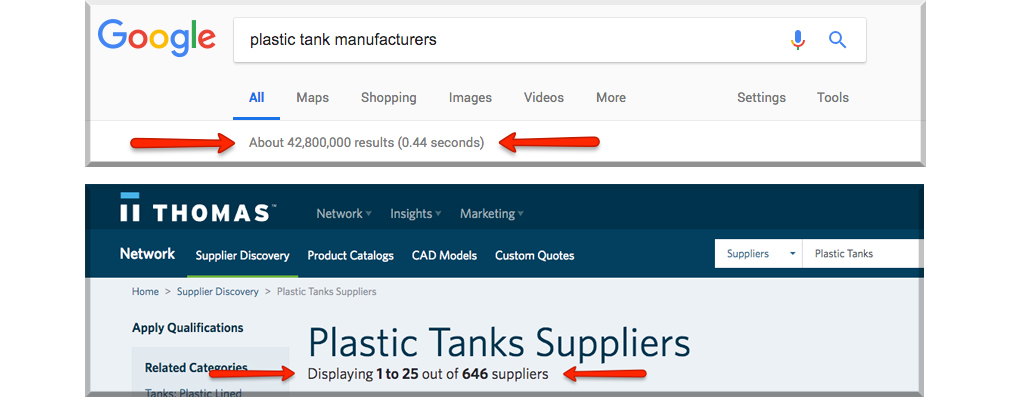 A screenshot of plastic tank manufacturer listings on Thomasnet and Google.